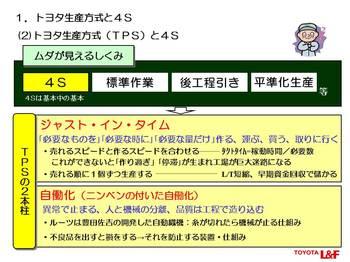 6.07トヨタ生産方式に基づく4Sの考え方」2.jpg