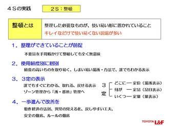 6.07トヨタ生産方式に基づく4Sの考え方」21.jpg
