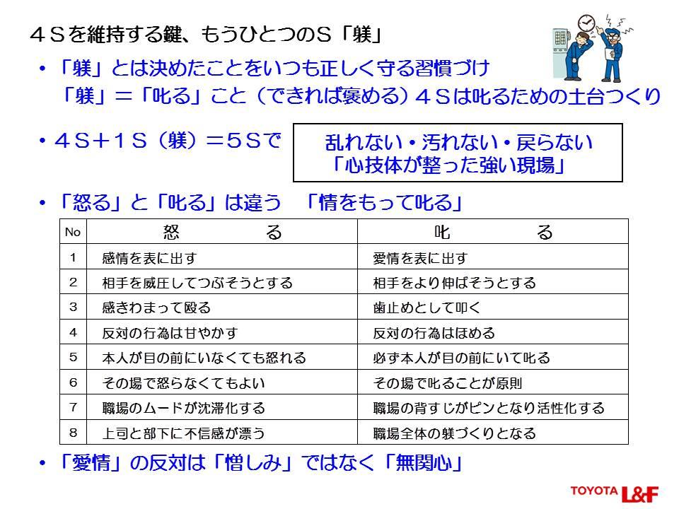 6.07トヨタ生産方式に基づく4Sの考え方」44.jpg