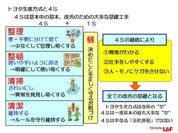 6.07トヨタ生産方式に基づく4Sの考え方」7.jpg