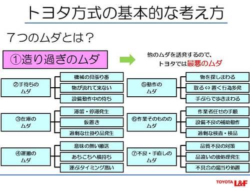 トヨタ方式の基本的な考え方②(15.09.25).jpg