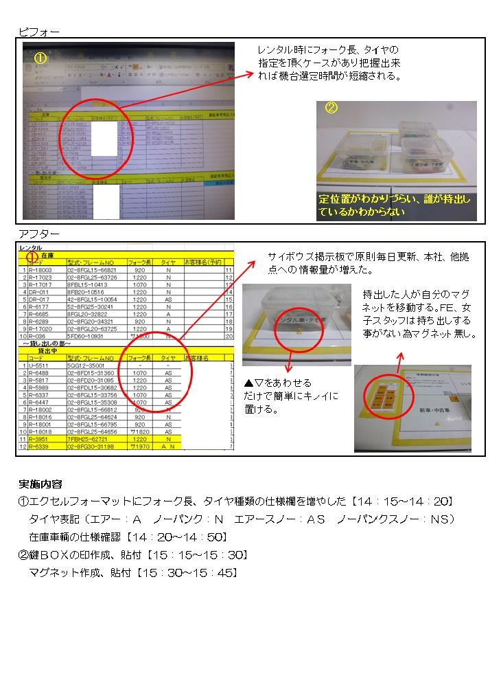 http://www.toyota-lf-aomori.co.jp/images/2%E6%9C%88%E3%80%80%E4%B8%89%E6%B5%A6%E3%82%B9%E3%82%BF%E3%83%83%E3%83%95%E3%80%80%E6%94%B9%E5%96%84%E3%80%80.jpg